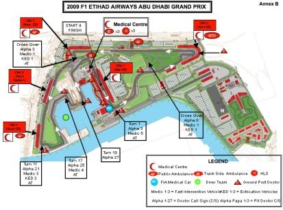 Abu Dhabi circuit diagram